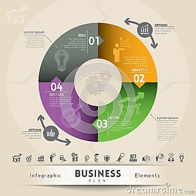 Beståndsdel för diagram för begrepp för affärsplan