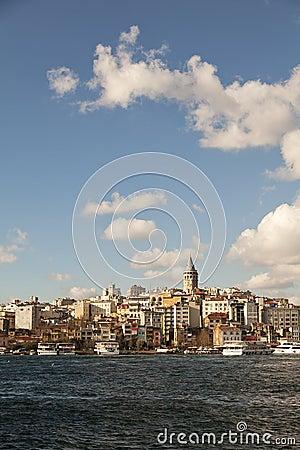 Beyoglu parts of Istanbul