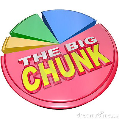 The Big Chunk - Largest Portion of Pie Chart Share