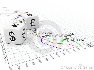 Big currency dice and Forex chart