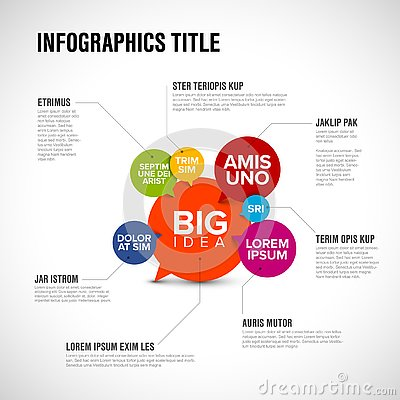 Free Big Idea Concept Infographic Stock Photo - 126793130