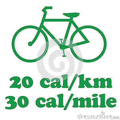 Biking is Going Green