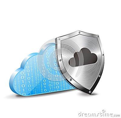 Binary cloud and metal shield