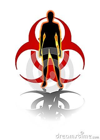 Biohazard Symbol Human Silhouette
