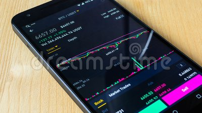 Best trading charts for cryptocurrency