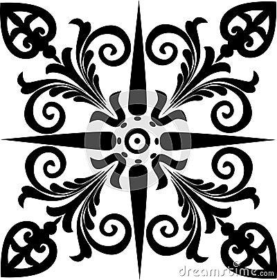 Symetrical Designs symmetrical designs - home design