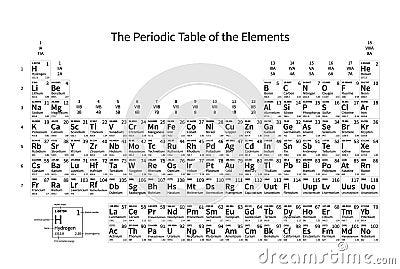 Tabla periodica de elementos blanco y negro image collections tabla periodica moderna blanco y negro choice image periodic table tabla periodica blanco y ngro image urtaz Images