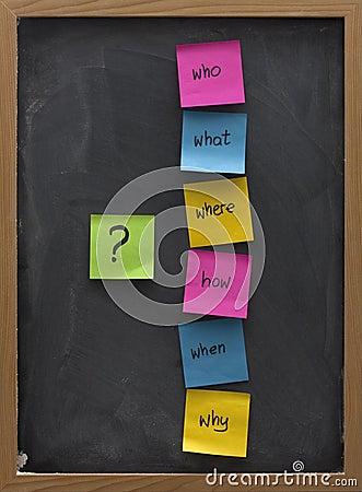 Blackboard brainstorming pojęcie