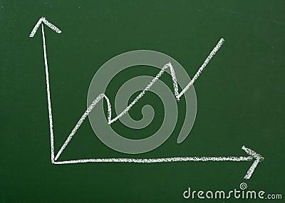Blackboard business chart