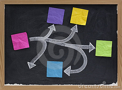 Blank mind map or flowchart on blackboard