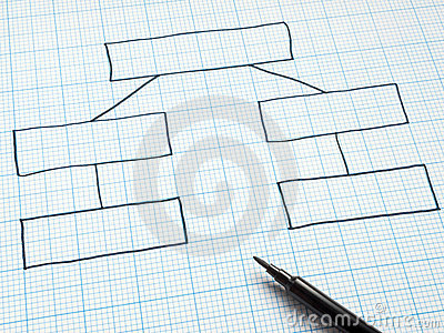 Blank organization chart drawn on graph paper.