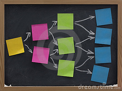 Blank sticky notes on blackboard, brainstorming