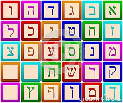 Blocchetti di alfabeto ebraico