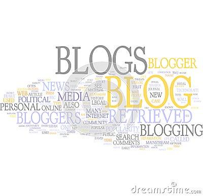 Blog λέξη σύννεφων