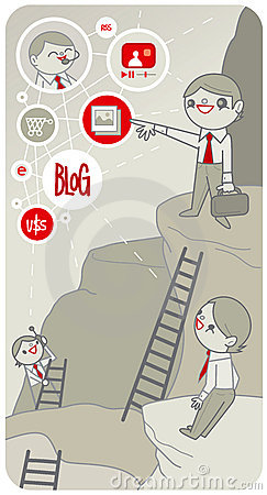 Blog Escalation