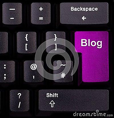Blog klawiatura