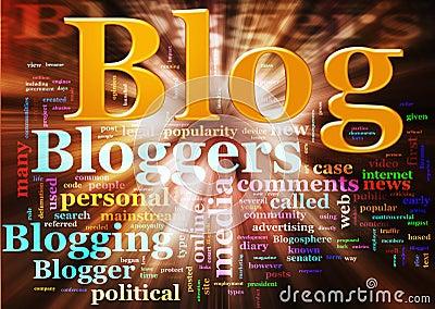 Blog wordcloud