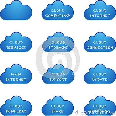 Blue Cloud Computing Set