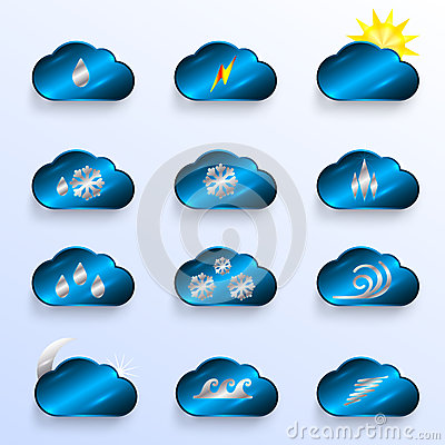 Blue Clouds with Weather Signs