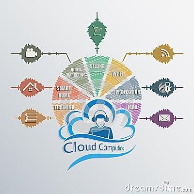 Blue computer cloud Vector Illustration