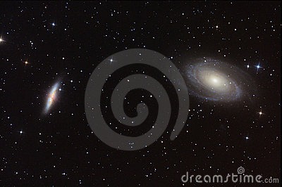 Bode s and Sigar Galaxies