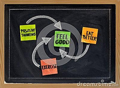 Bon et positif concept de sensation