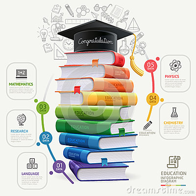 Free Books Step Education Infographics. Stock Photos - 45713673
