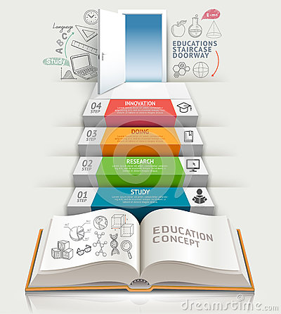 Books step education infographics. Vector Illustration