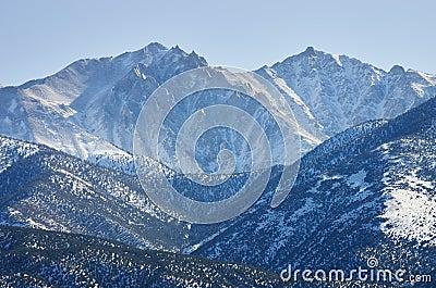 Boundary Peak