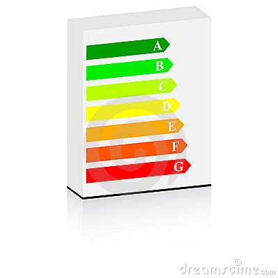 Box with energy classification