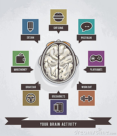 Brain activity infographics illustration