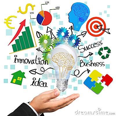 Brain illustration and business symbols idea.