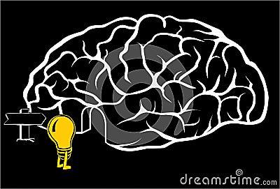 Brain with a new idea