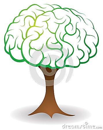 Free Brain Tree Stock Photography - 36007922