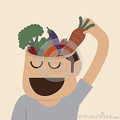 Brains food