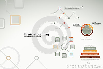 Brainstorming infographics - ideas, graphs, charts