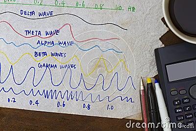 Brainwaves on a napkin