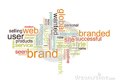 Brand word cloud