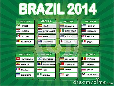 Brazil 201 groups