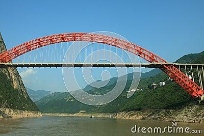 Bridge across Yangzi river