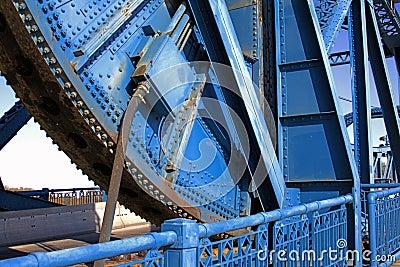 Bridge Gear