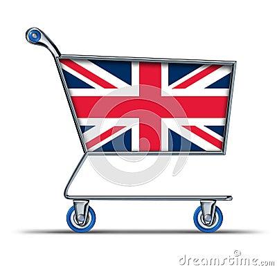 Britain England trade market surplus deficit shopp