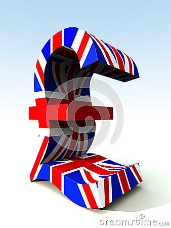 British Pound 2