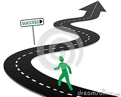 Börja framgång för resan för kurvhuvudvägen begynnelse- till