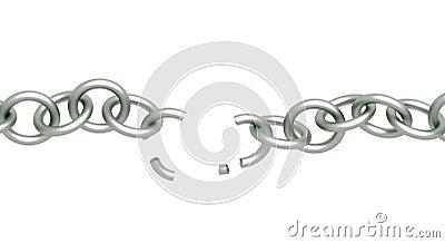 Broken off part in a chain