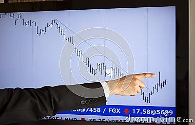 Broker pointing asset sales area