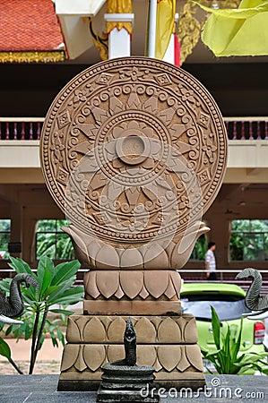 Buddha pray wheel with snake