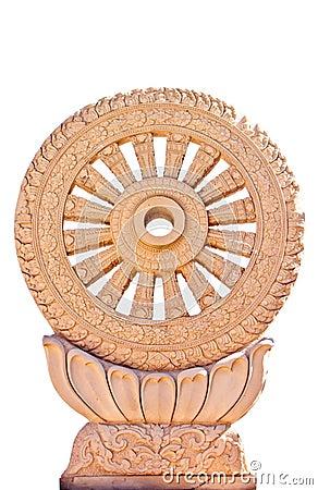 Buddha stone wheel