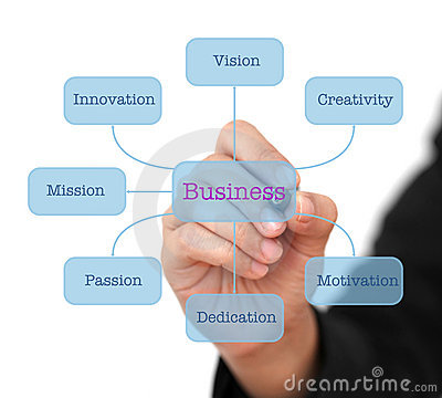 Building World Business Diagram