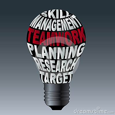 Bulb of skill management teamwork planning research target
